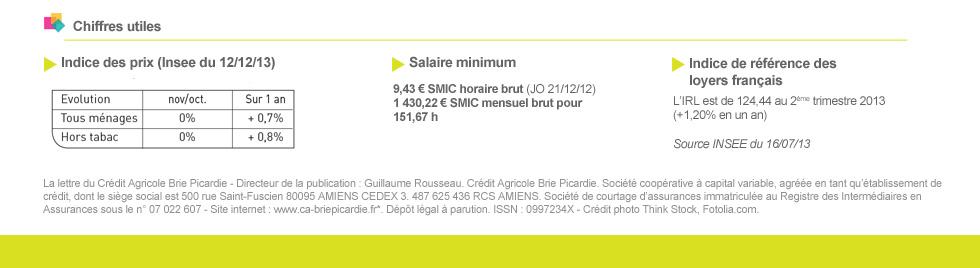 Crdit agricole brie picardie e letter janvier 2014 - Historique plafond de la securite sociale ...